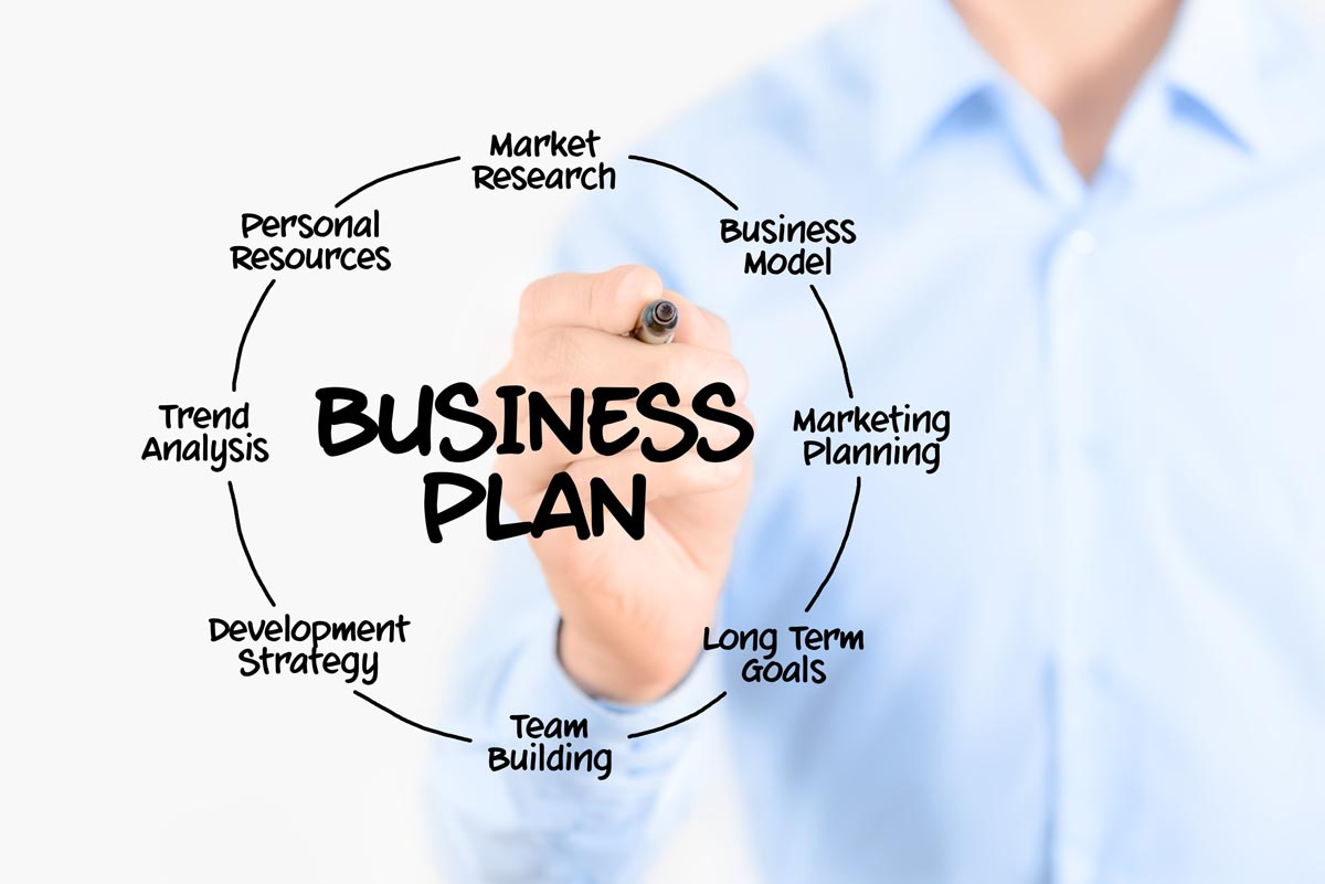 Business plan for a service company